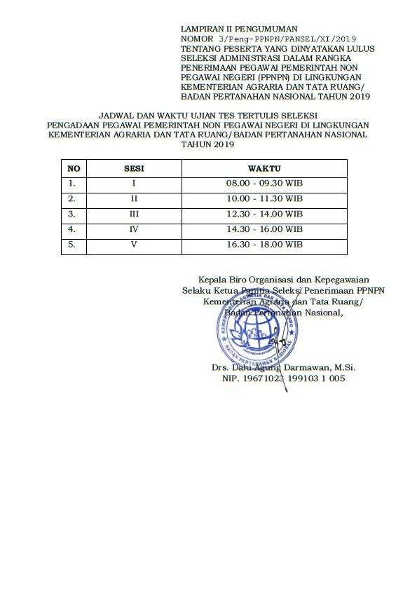 Pengumuman Hasil Seleksi Administrasi Ppnpn Kementerian Atr Bpn 2019
