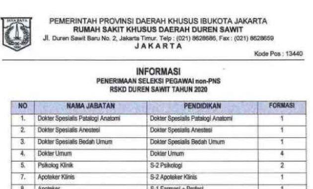 Lowongan Kerja Rumah Sakit Khusus Daerah Duren Sawit Tahun 2020