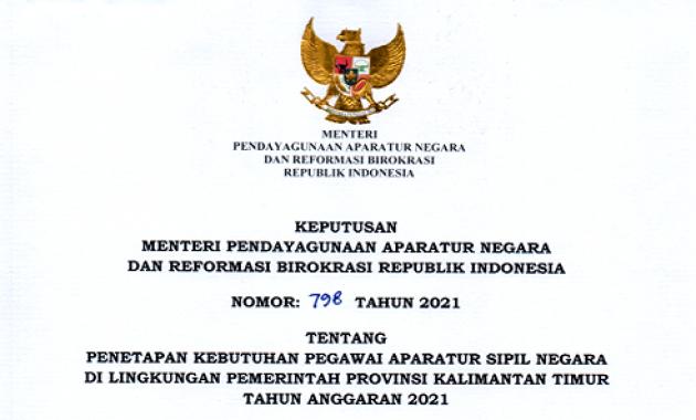 Lowongan CPNS & PPPK Provinsi Kalimantan Timur Tahun 2021 Total 2.143 Formasi
