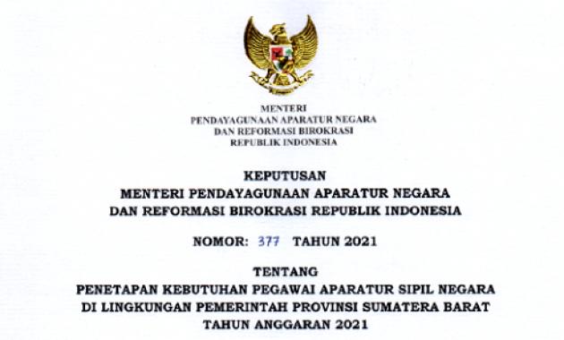 Lowongan CPNS & PPPK Tahun 2021 Provinsi Sumatera Barat Sebanyak 1.176 Formasi