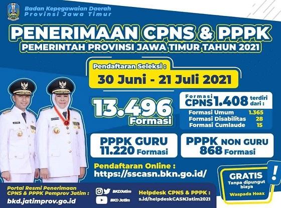 Resmi ! Daftar Rincian Formasi CPNS & PPPK Provinsi Jawa Timur 2021